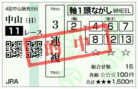 151004_スプリンターズS.JPG