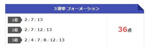 210404_阪神11R GI 大阪杯.JPG