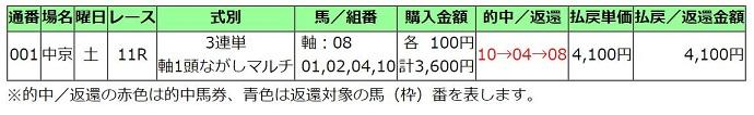210508_中京11R.JPG